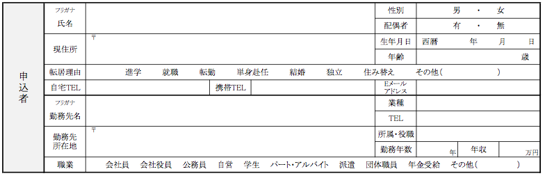 Part 2: Applicant Information