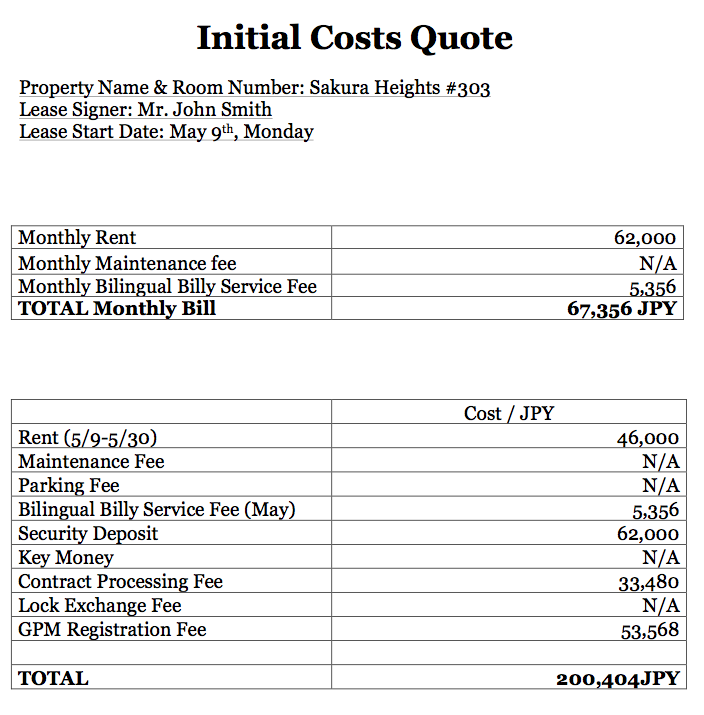 housing service iniital costs quote sample blog