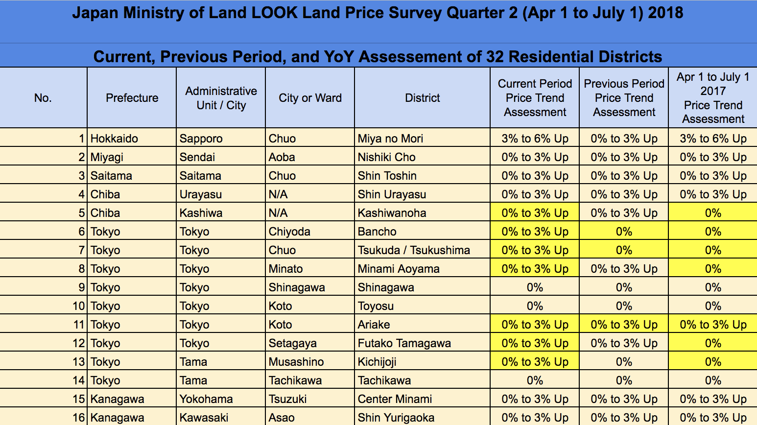 High Yield Rental Properties For Sale