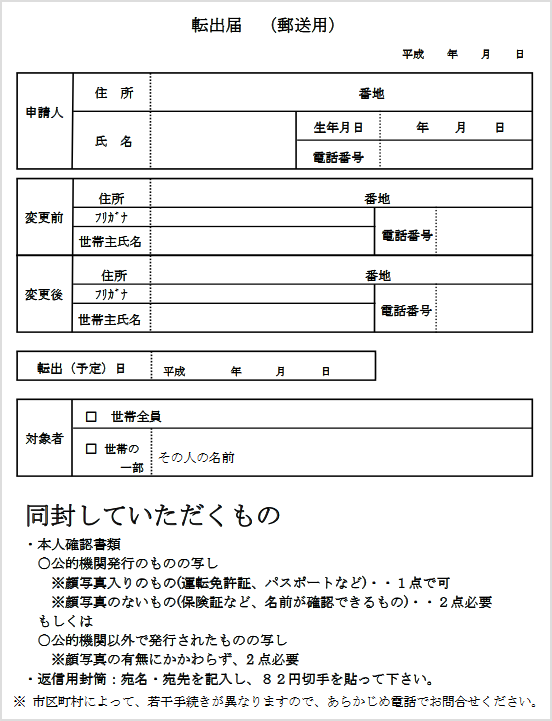 Moving In and Moving Out of Japan: Procedures for