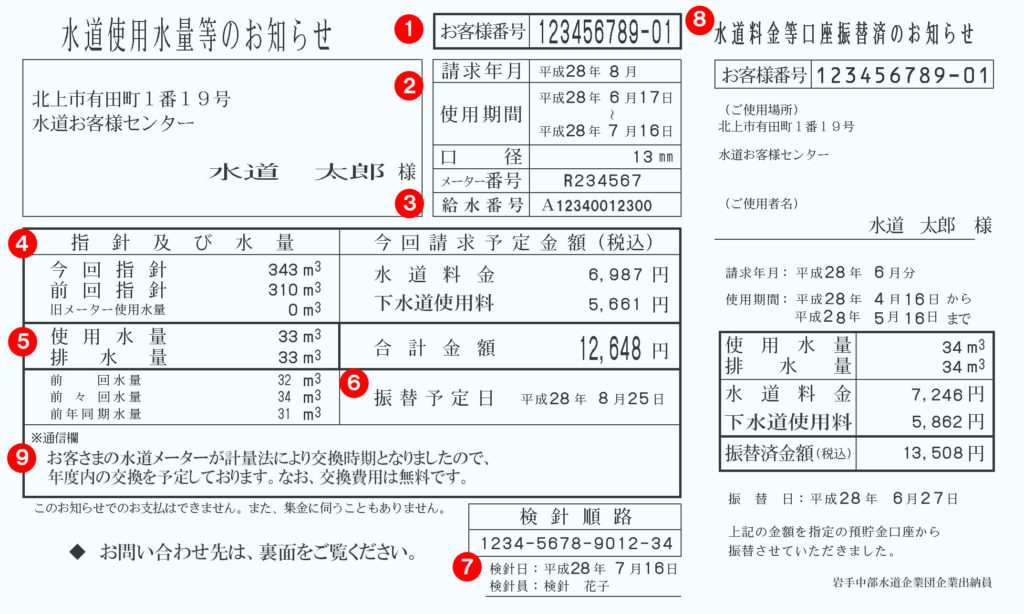 Understanding Your Water & Sewage Bill in Japan: With Kanji Cheat