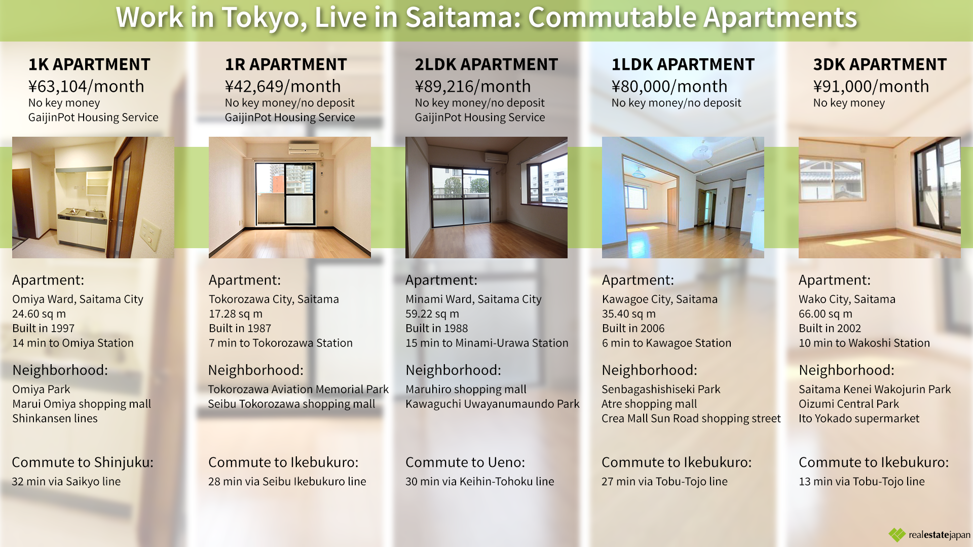 Work in Tokyo, Live in Saitama: 5 Commutable Neighborhoods and Featured Apartments