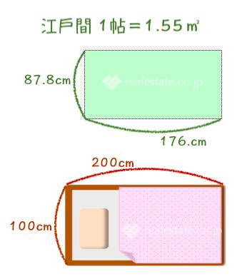 1帖-1畳-尺寸