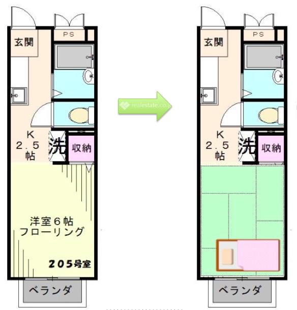 6帖大的1K卧室平面图-模擬