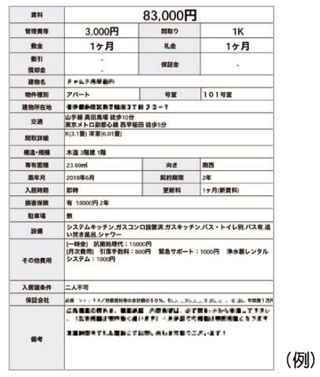日本租屋懶人包-日本租屋費用