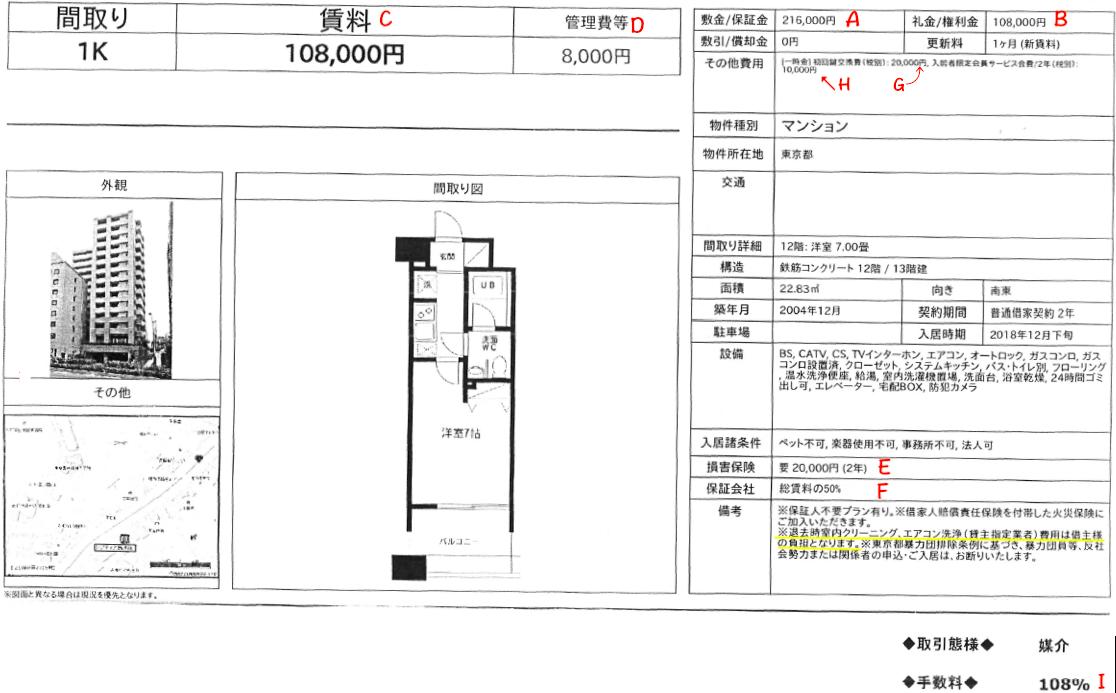 常見的日本招租廣告