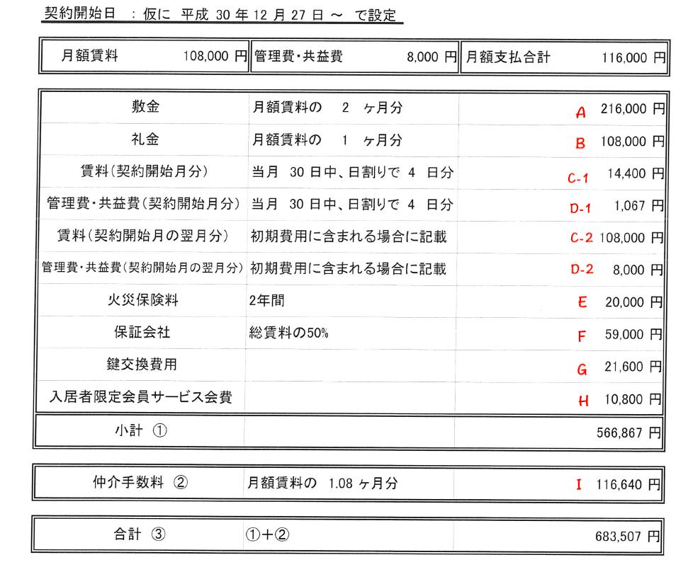 日本租屋初期費用報價_請求書