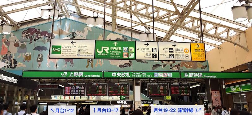 上野車站-中央口
