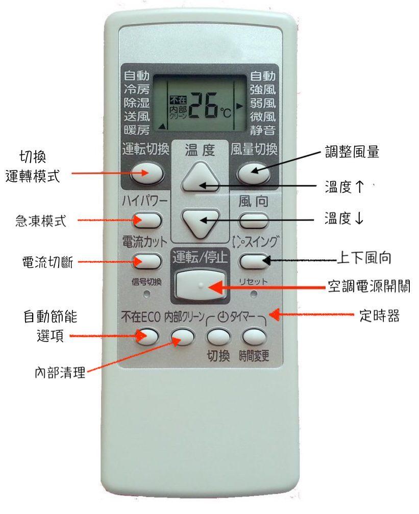 日本冷暖空調解說-單字