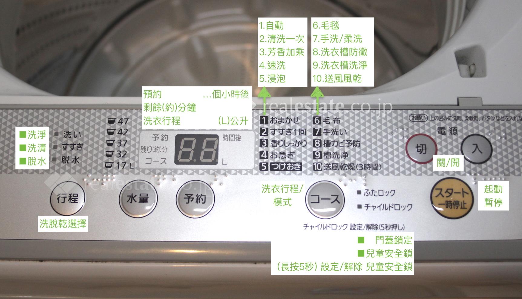 日本洗衣機控制面板功能中文翻譯