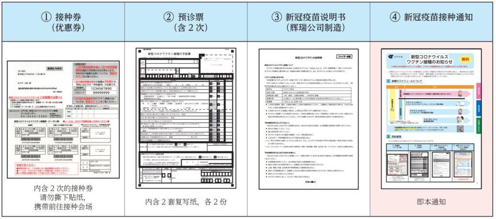 日本新冠疫苗接種通知文件-江戶川區範例