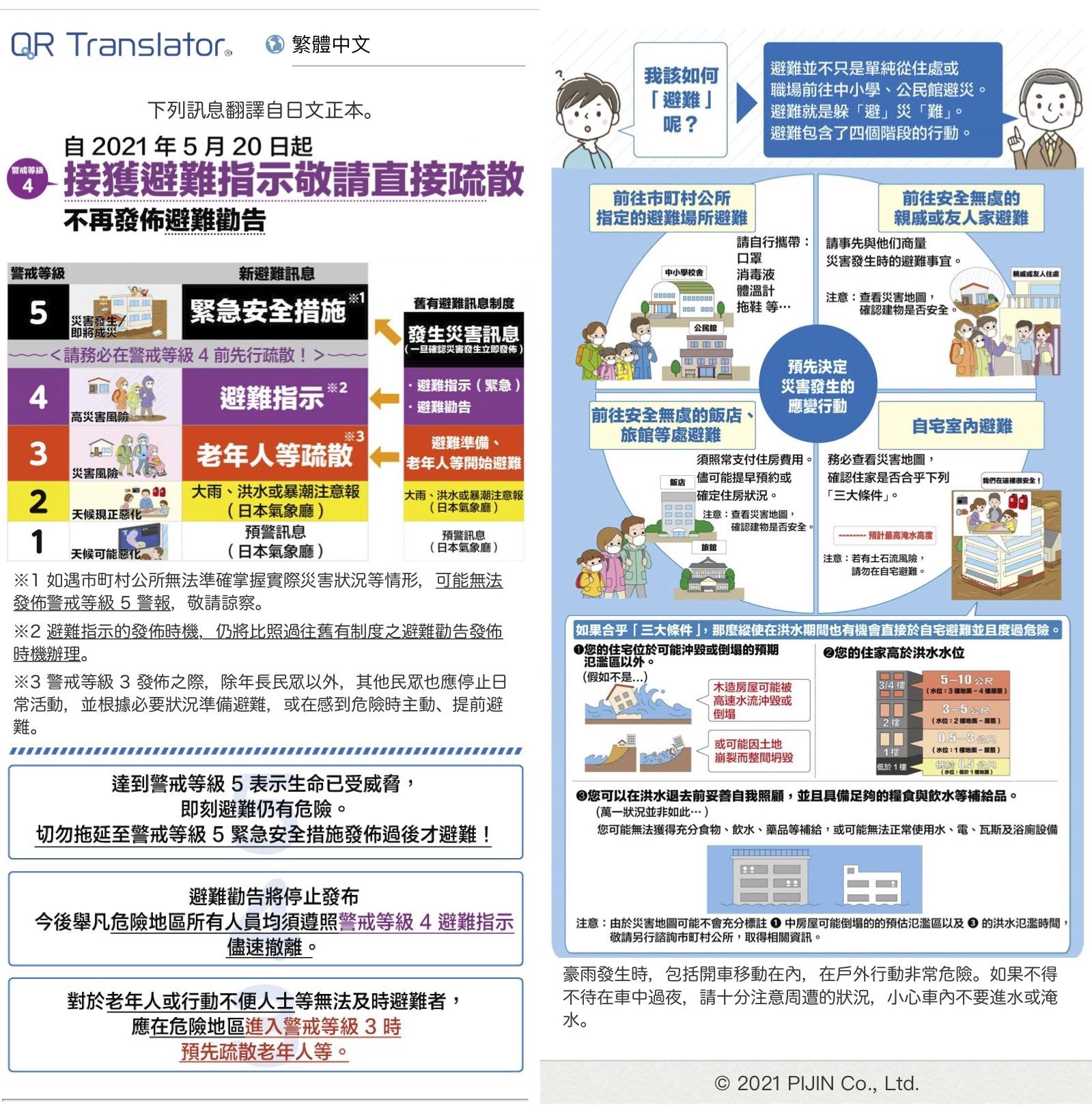日本新避難情報-警戒級別