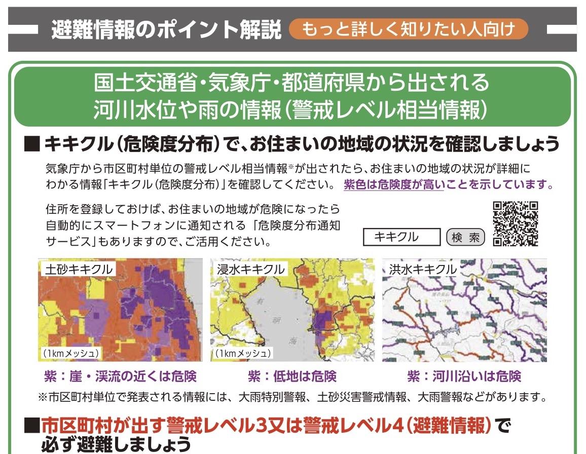氣象廳危險度分布網站(キキクル)